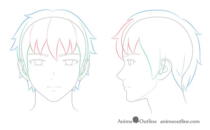 como desenhar um personagem de anime cabelo masculino 2