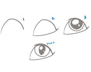 como desenhar um gatinho olhos